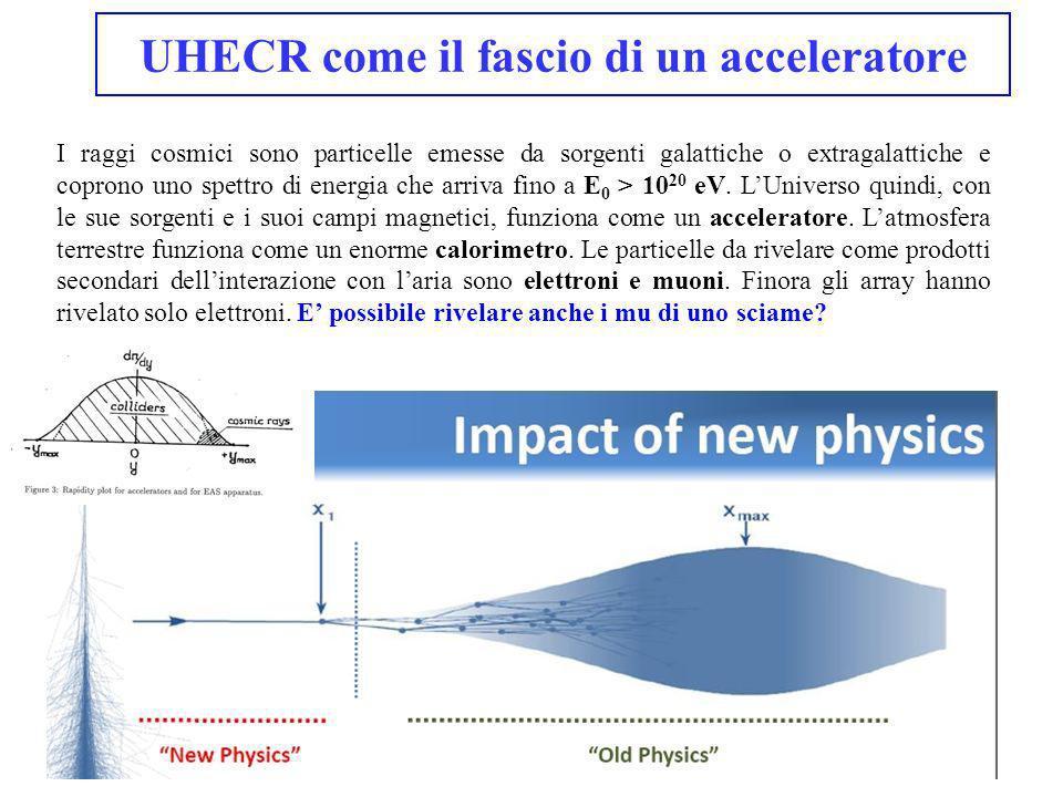 UHECR come il fascio di un acceleratore