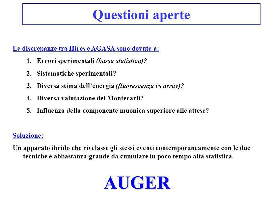 AUGER Questioni aperte Le discrepanze tra Hires e AGASA sono dovute a: