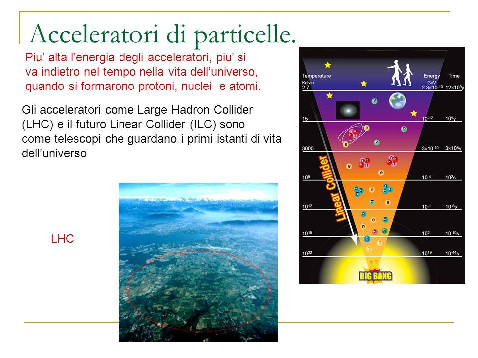 Acceleratori di particelle.