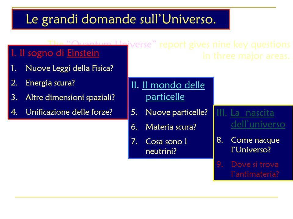 Le grandi domande sull'Universo.
