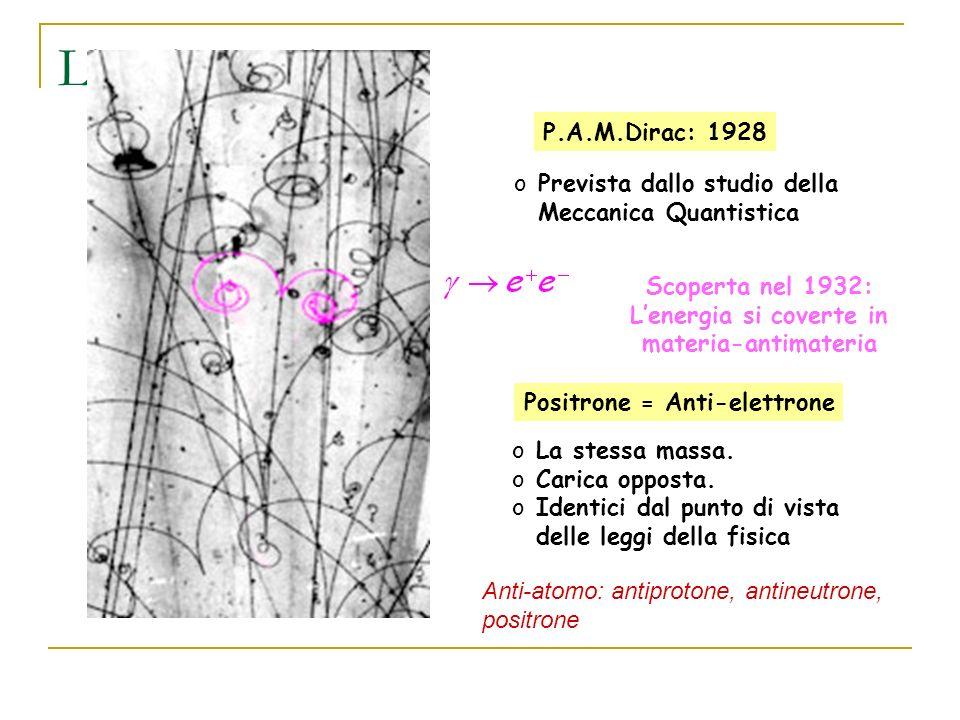 L'antimateria P.A.M.Dirac: 1928