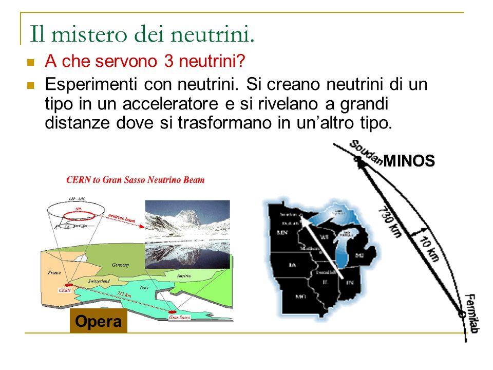 Il mistero dei neutrini.