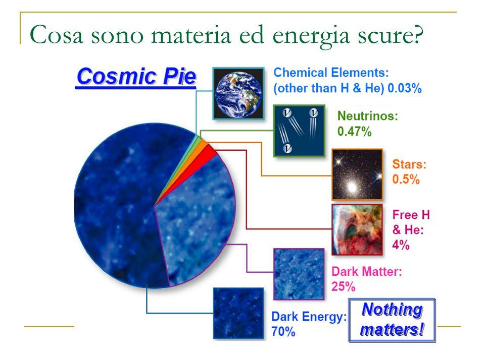 Cosa sono materia ed energia scure