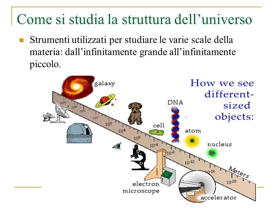 Come si studia la struttura dell'universo