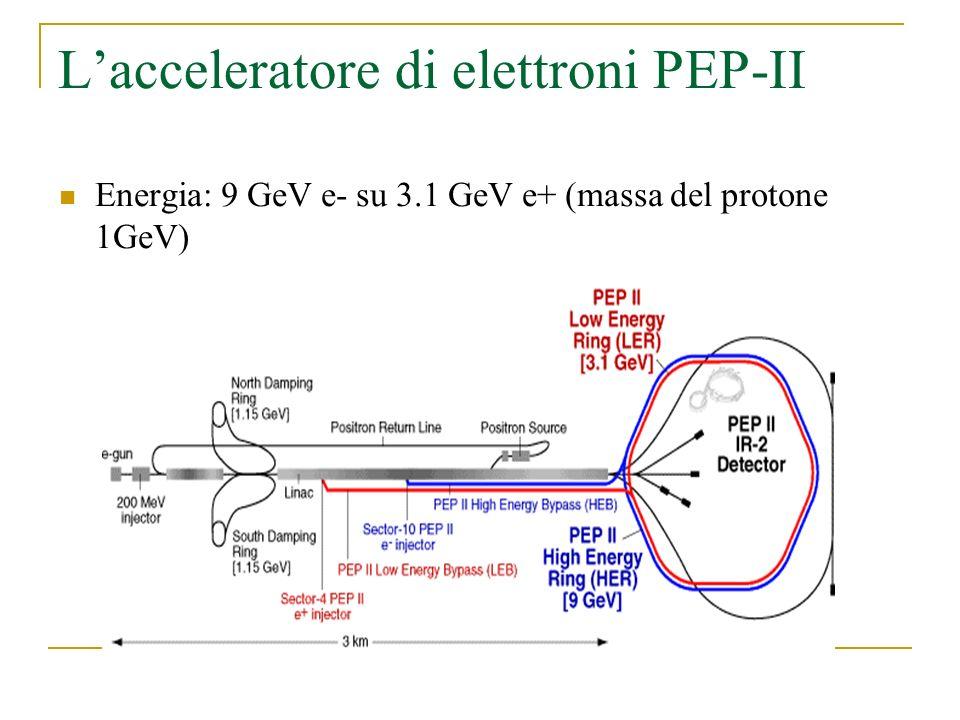 L'acceleratore di elettroni PEP-II