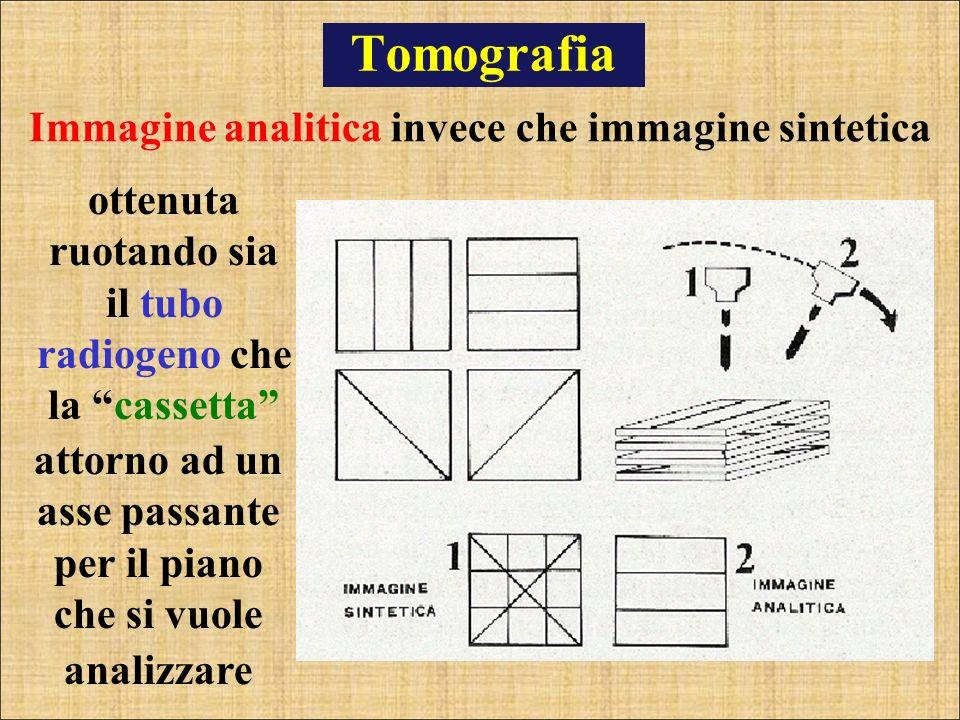Tomografia Immagine analitica invece che immagine sintetica
