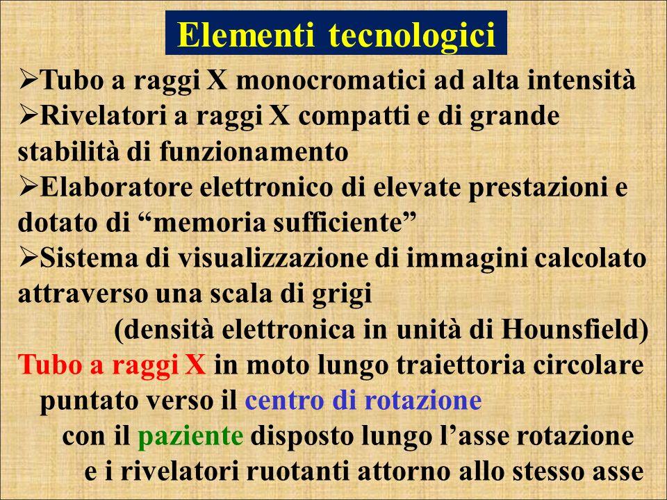 Elementi tecnologici Tubo a raggi X monocromatici ad alta intensità