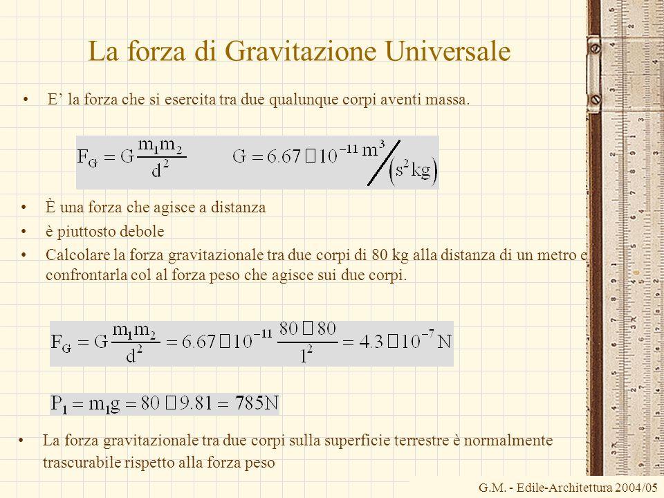 La forza di Gravitazione Universale