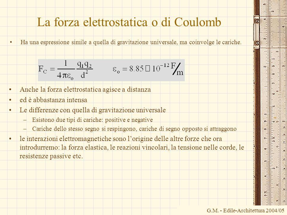 La forza elettrostatica o di Coulomb