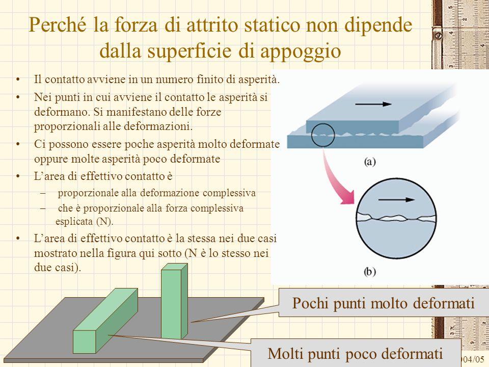 Perché la forza di attrito statico non dipende dalla superficie di appoggio