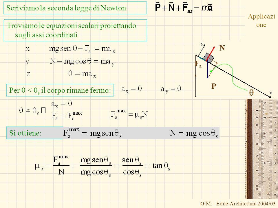 q Scriviamo la seconda legge di Newton