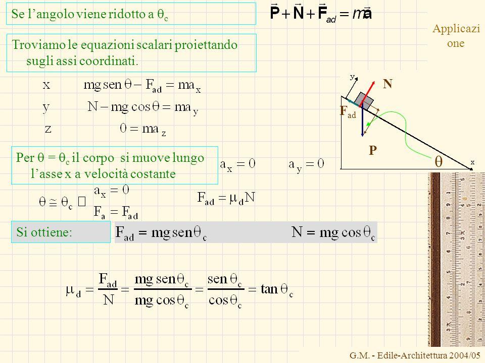 q Se l'angolo viene ridotto a qc