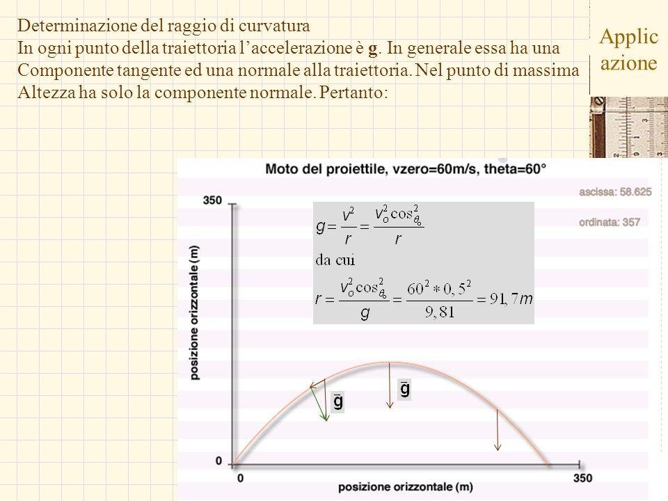Applicazione Determinazione del raggio di curvatura