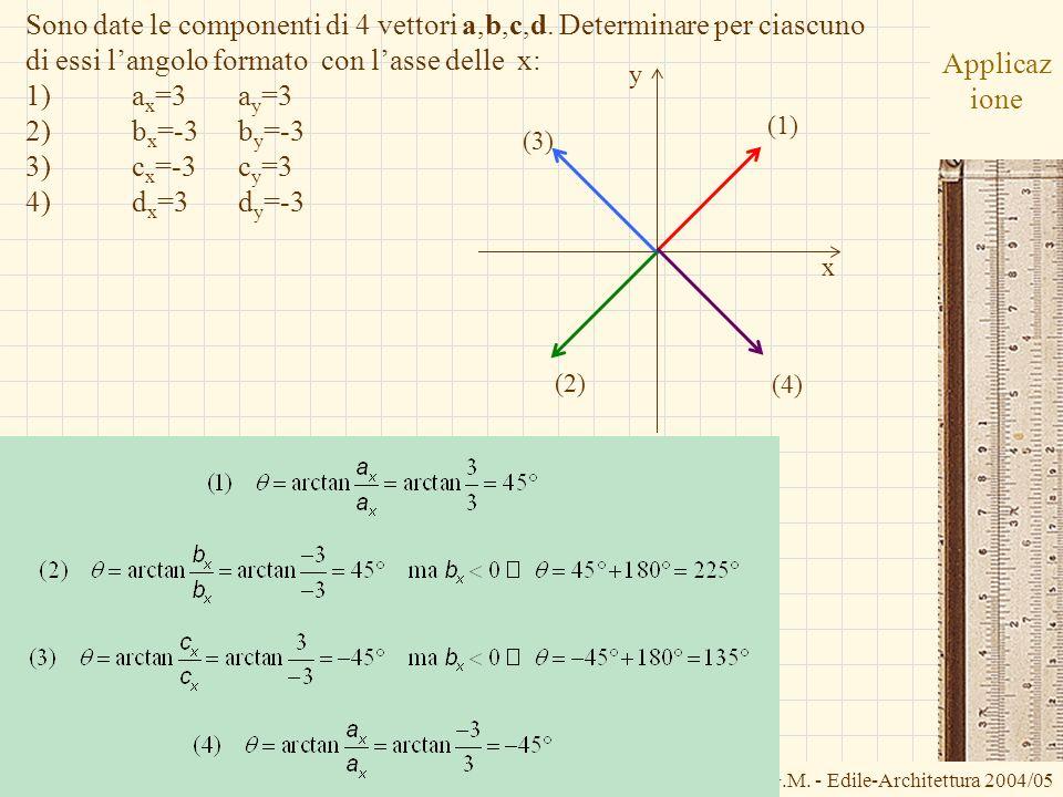 Sono date le componenti di 4 vettori a,b,c,d