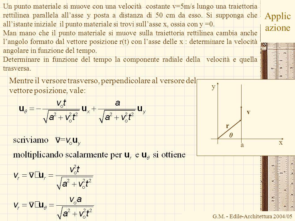 Un punto materiale si muove con una velocità costante v=5m/s lungo una traiettoria rettilinea parallela all'asse y posta a distanza di 50 cm da esso. Si supponga che all'istante iniziale il punto materiale si trovi sull'asse x, ossia con y =0.