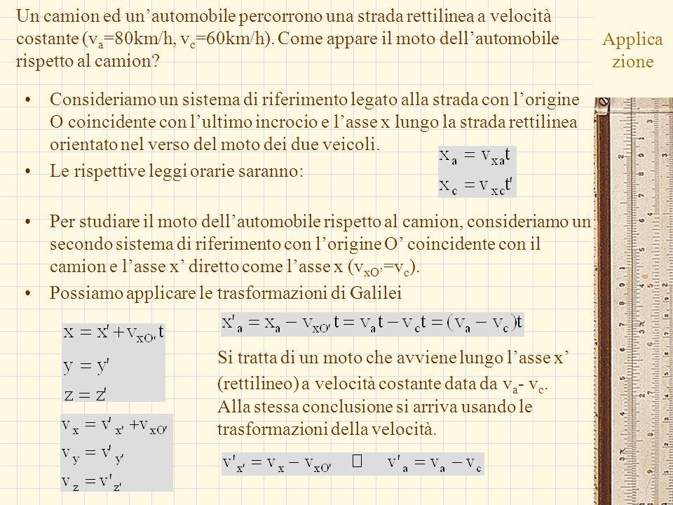 Un camion ed un'automobile percorrono una strada rettilinea a velocità costante (va=80km/h, vc=60km/h). Come appare il moto dell'automobile rispetto al camion