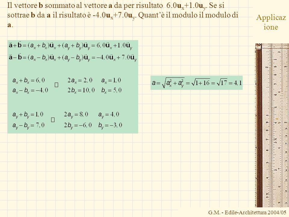 Il vettore b sommato al vettore a da per risultato 6. 0ux+1. 0uy