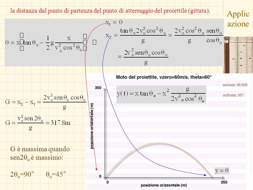 Applicazione G è massima quando sen2qo è massimo: 2qo=90° qo=45°