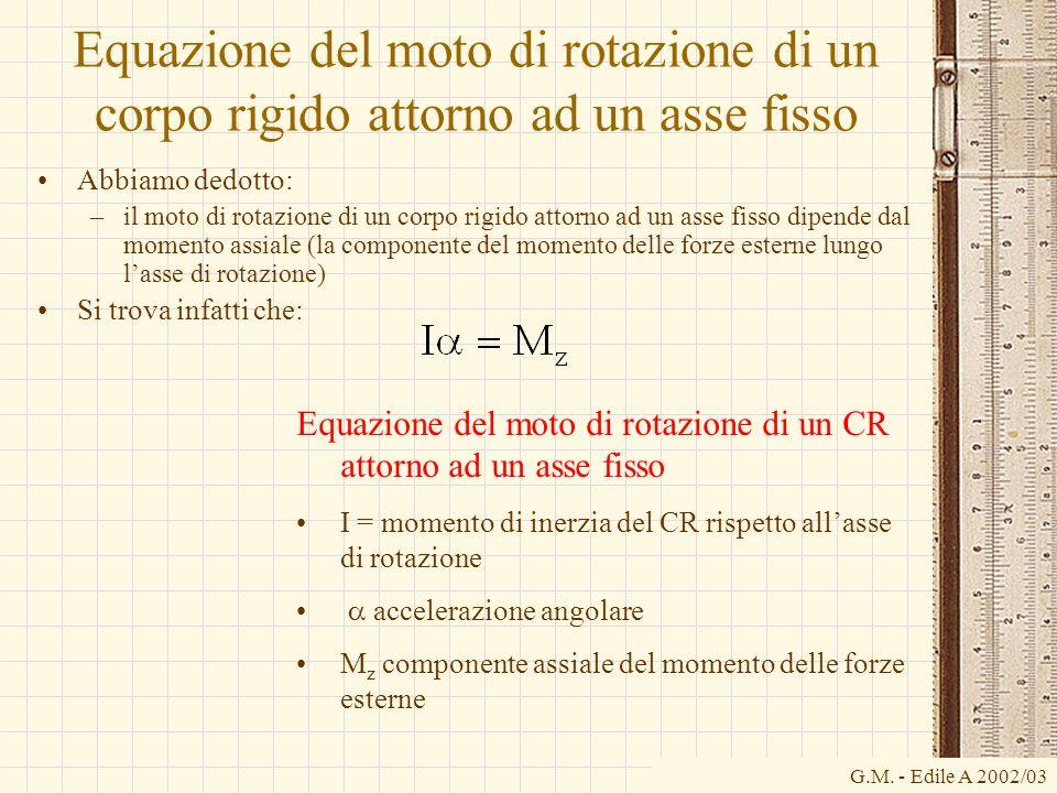 Equazione del moto di rotazione di un corpo rigido attorno ad un asse fisso