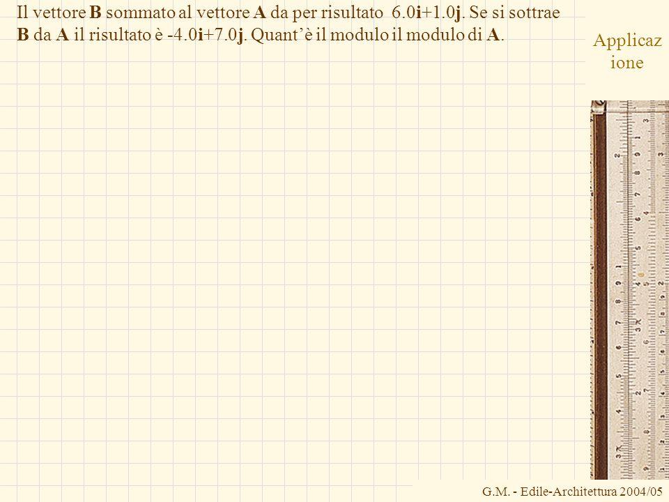 Il vettore B sommato al vettore A da per risultato 6. 0i+1. 0j