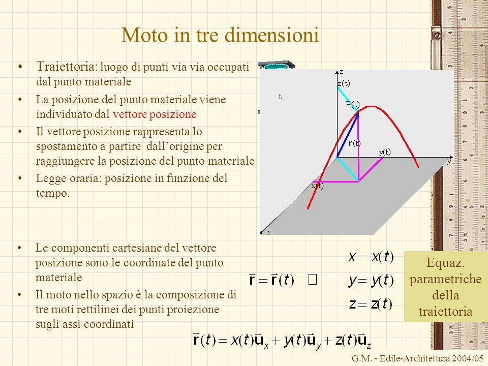 Equaz. parametriche della traiettoria