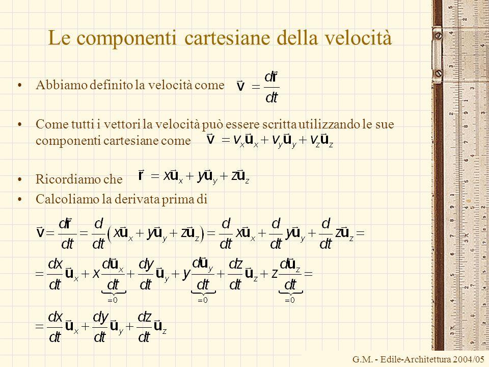 Le componenti cartesiane della velocità