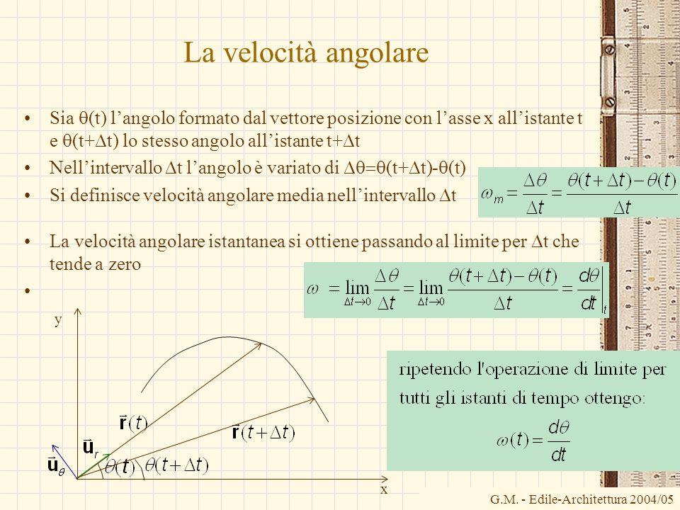 La velocità angolare Sia q(t) l'angolo formato dal vettore posizione con l'asse x all'istante t e q(t+Dt) lo stesso angolo all'istante t+Dt.