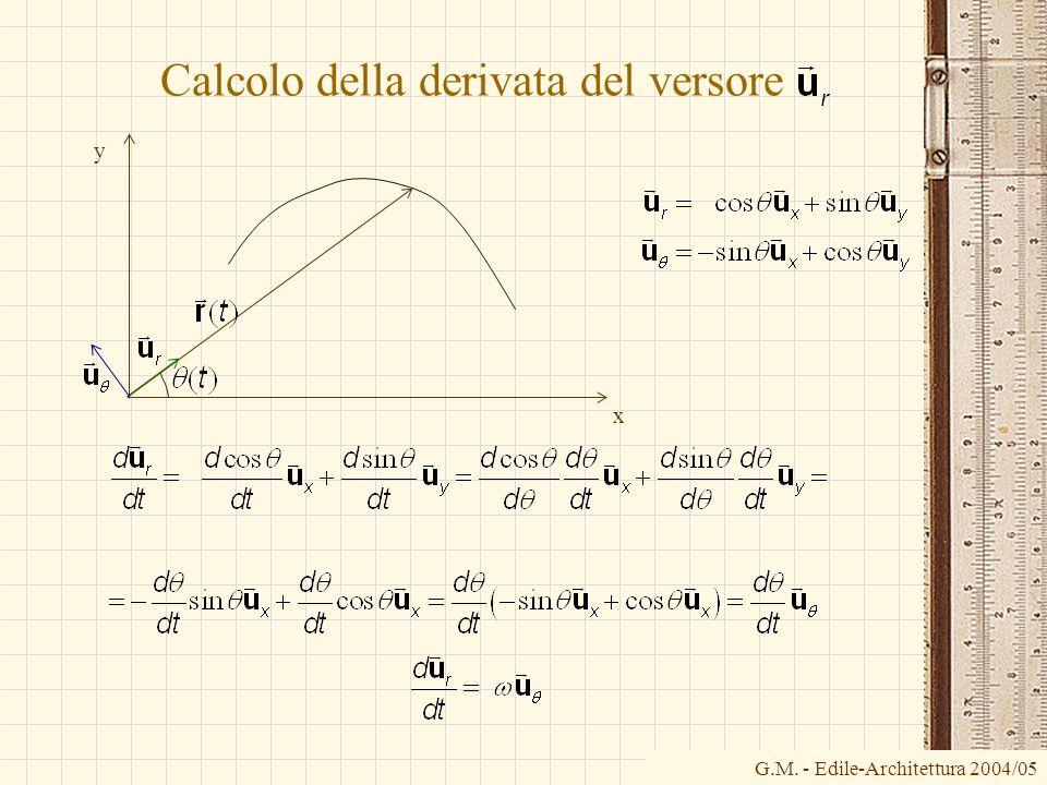 Calcolo della derivata del versore