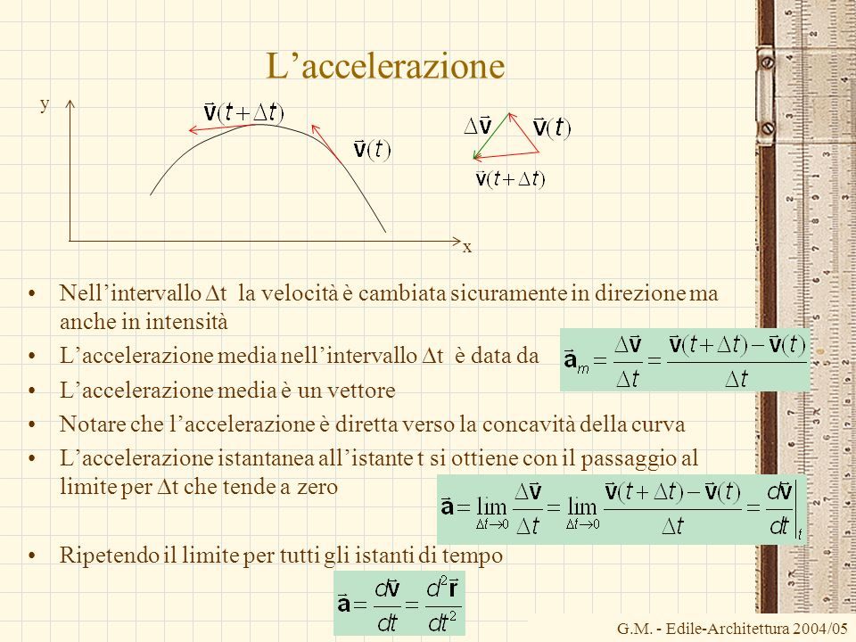 L'accelerazione y. x. Nell'intervallo Dt la velocità è cambiata sicuramente in direzione ma anche in intensità.