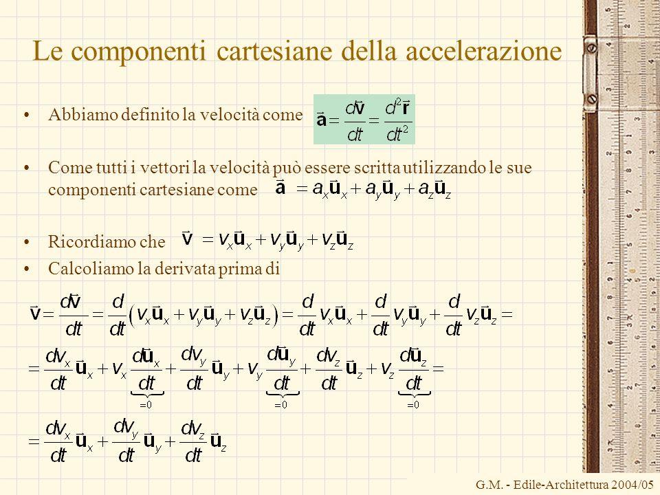 Le componenti cartesiane della accelerazione