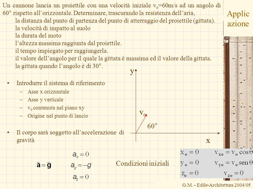 Applicazione y vo x 60° Condizioni iniziali