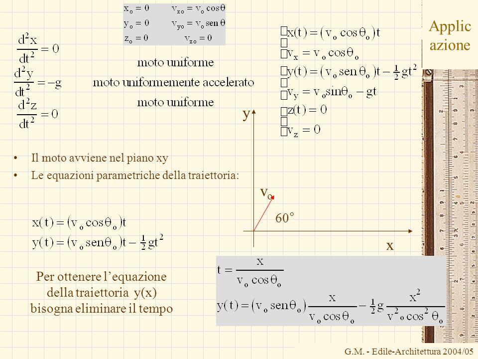 Applicazione 60° x. y. vo. Il moto avviene nel piano xy. Le equazioni parametriche della traiettoria: