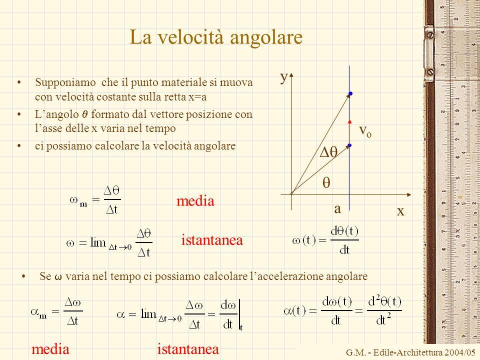 La velocità angolare x y q vo Dq media a istantanea media istantanea