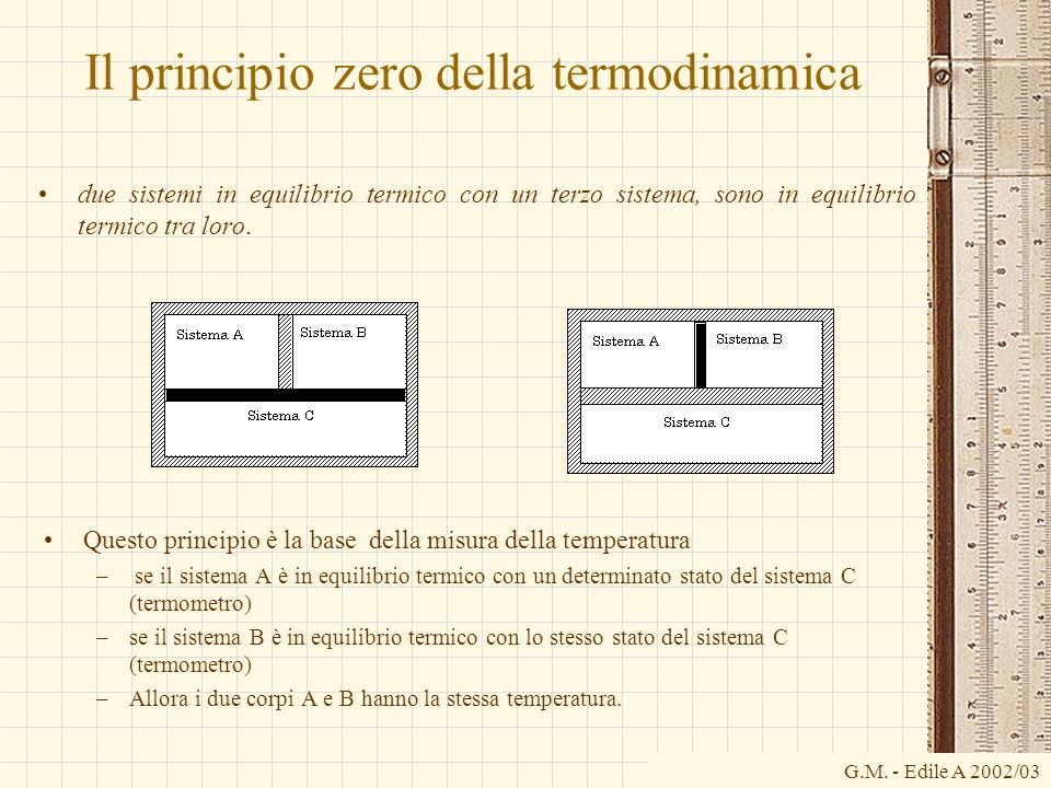 Il principio zero della termodinamica