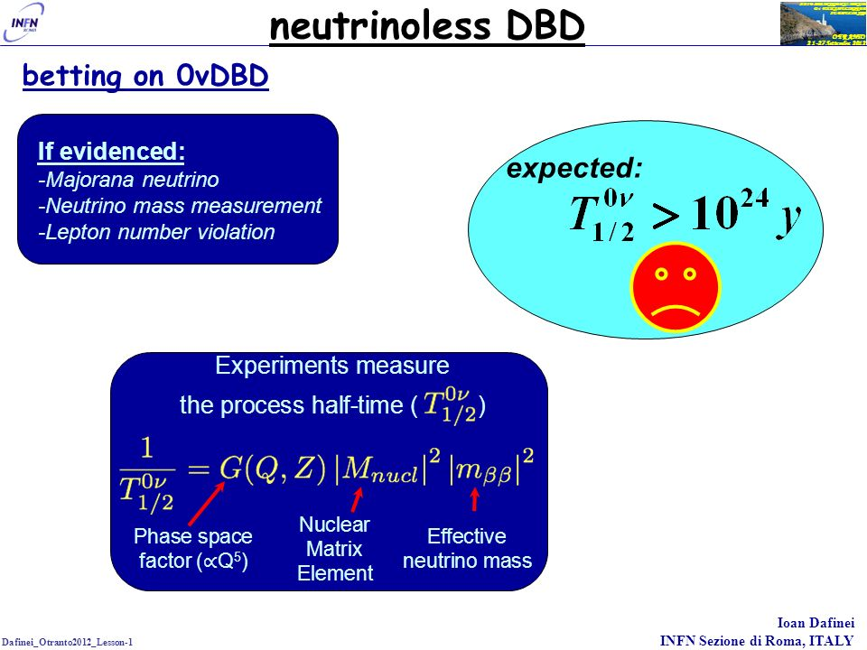 neutrinoless DBD betting on 0νDBD expected: If evidenced: