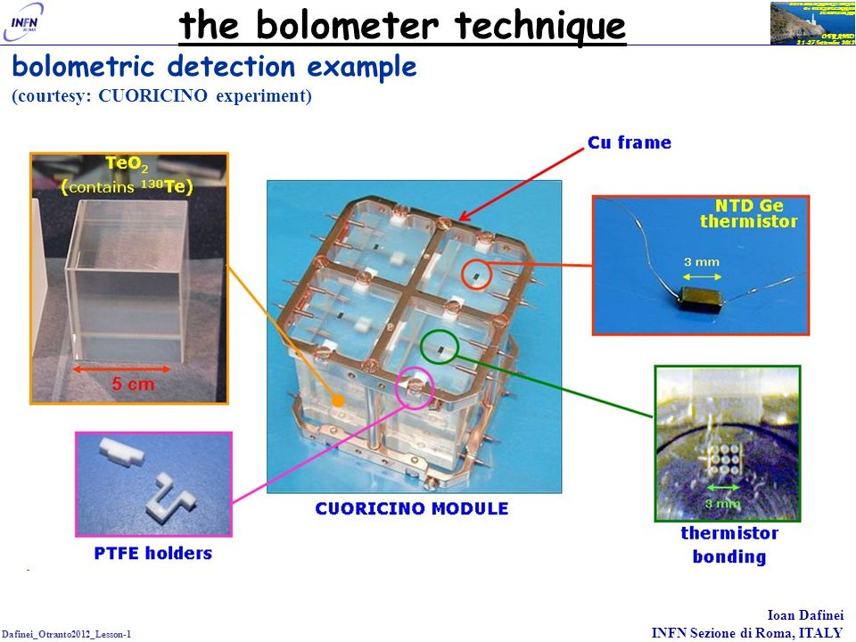 the bolometer technique