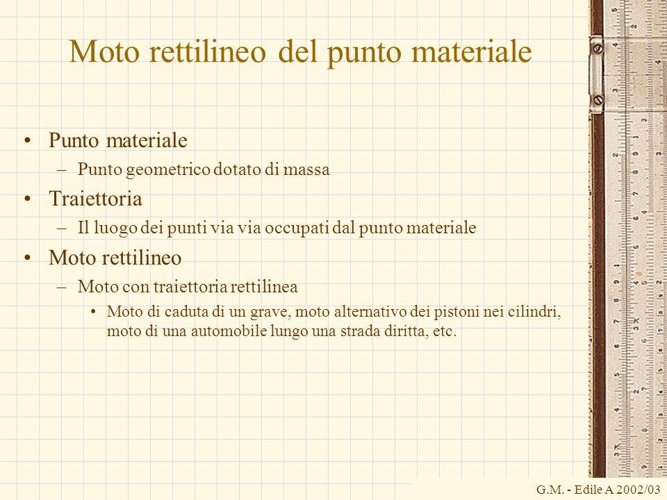 Moto rettilineo del punto materiale