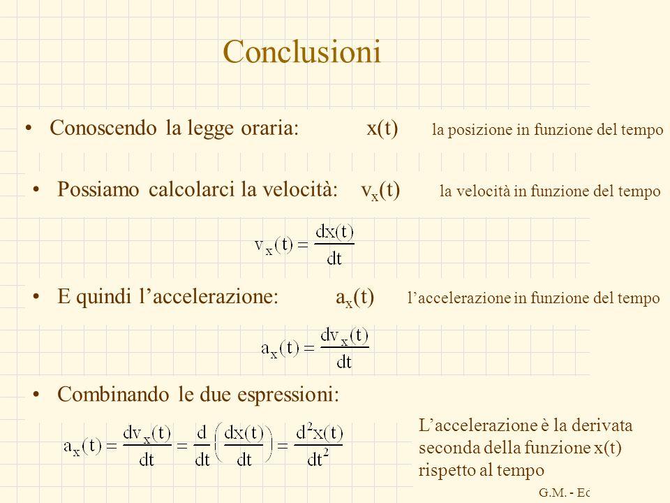 Conclusioni Conoscendo la legge oraria: x(t) la posizione in funzione del tempo.