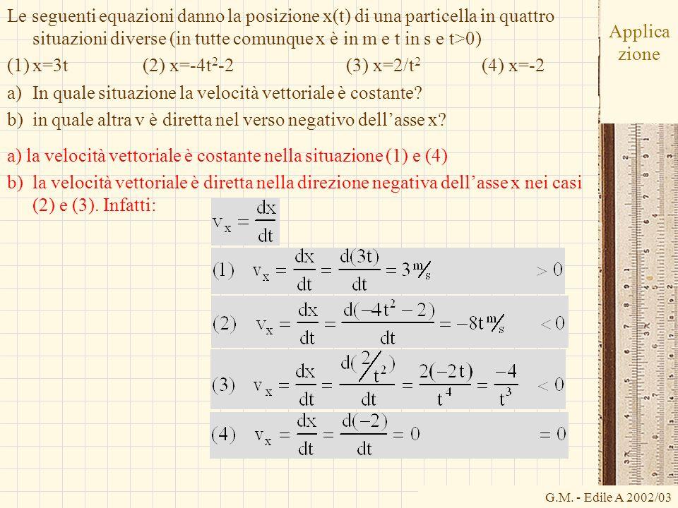 (1) x=3t (2) x=-4t2-2 (3) x=2/t2 (4) x=-2