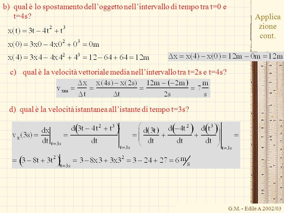 d) qual è la velocità istantanea all'istante di tempo t=3s