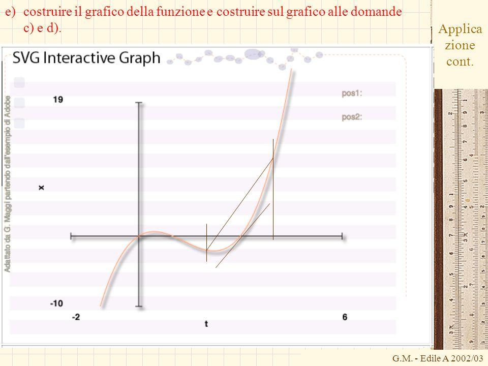 e) costruire il grafico della funzione e costruire sul grafico alle domande c) e d).