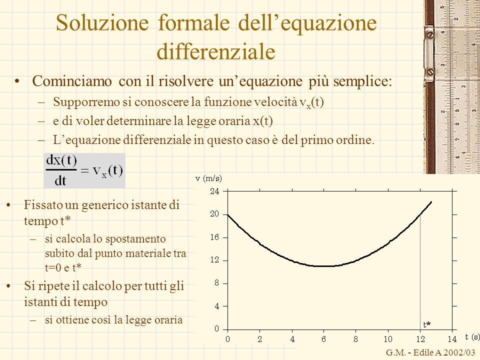 Soluzione formale dell'equazione differenziale
