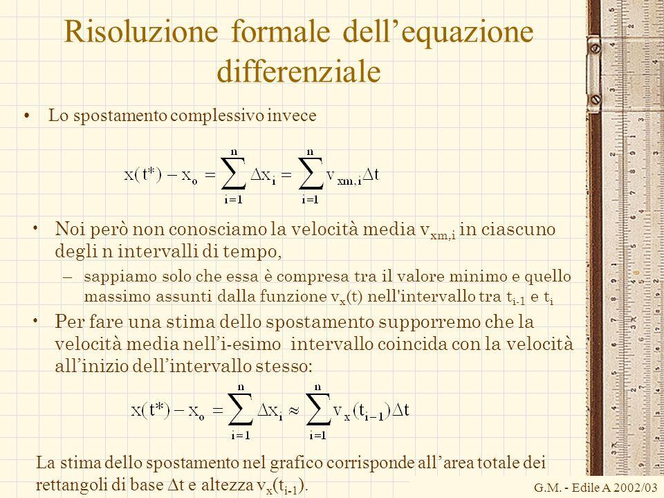 Risoluzione formale dell'equazione differenziale