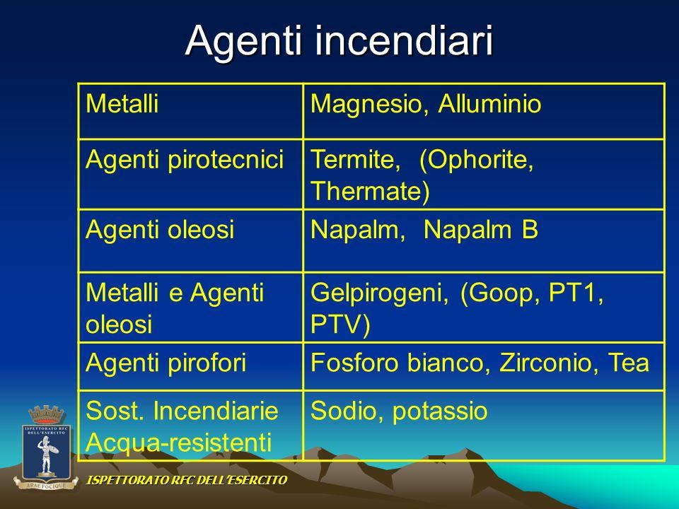 Agenti incendiari Metalli Magnesio, Alluminio Agenti pirotecnici