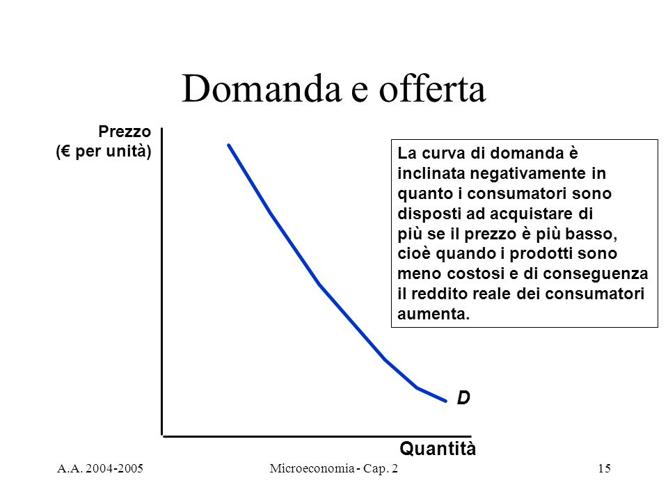 Domanda e offerta D Quantità Prezzo (€ per unità)