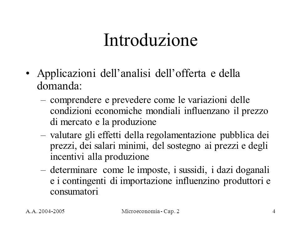 Introduzione Applicazioni dell'analisi dell'offerta e della domanda:
