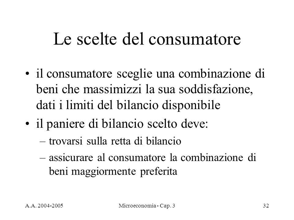 Le scelte del consumatore