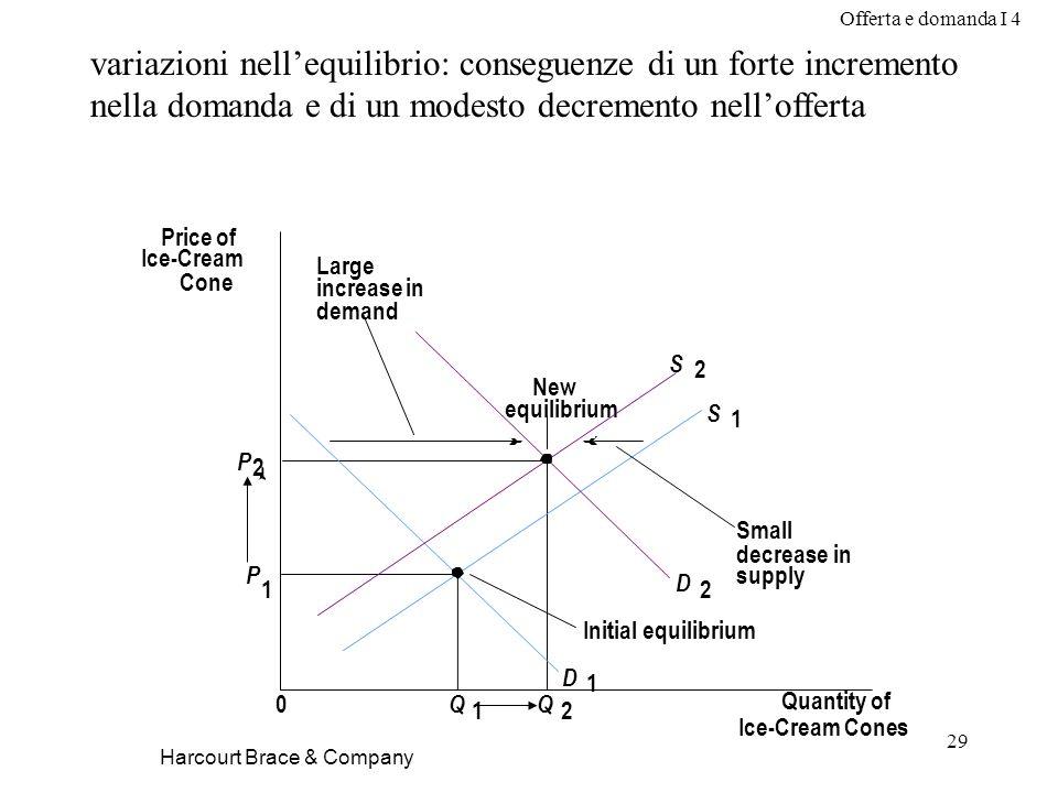 variazioni nell'equilibrio: conseguenze di un forte incremento nella domanda e di un modesto decremento nell'offerta