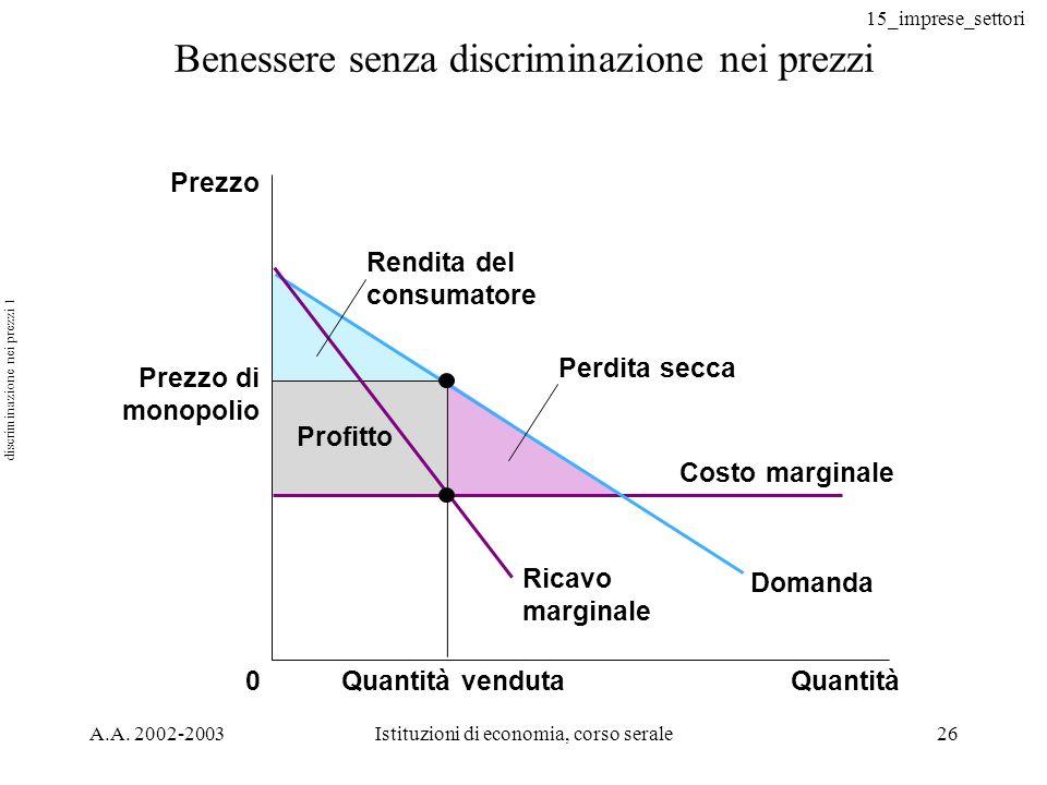 discriminazione nei prezzi 1