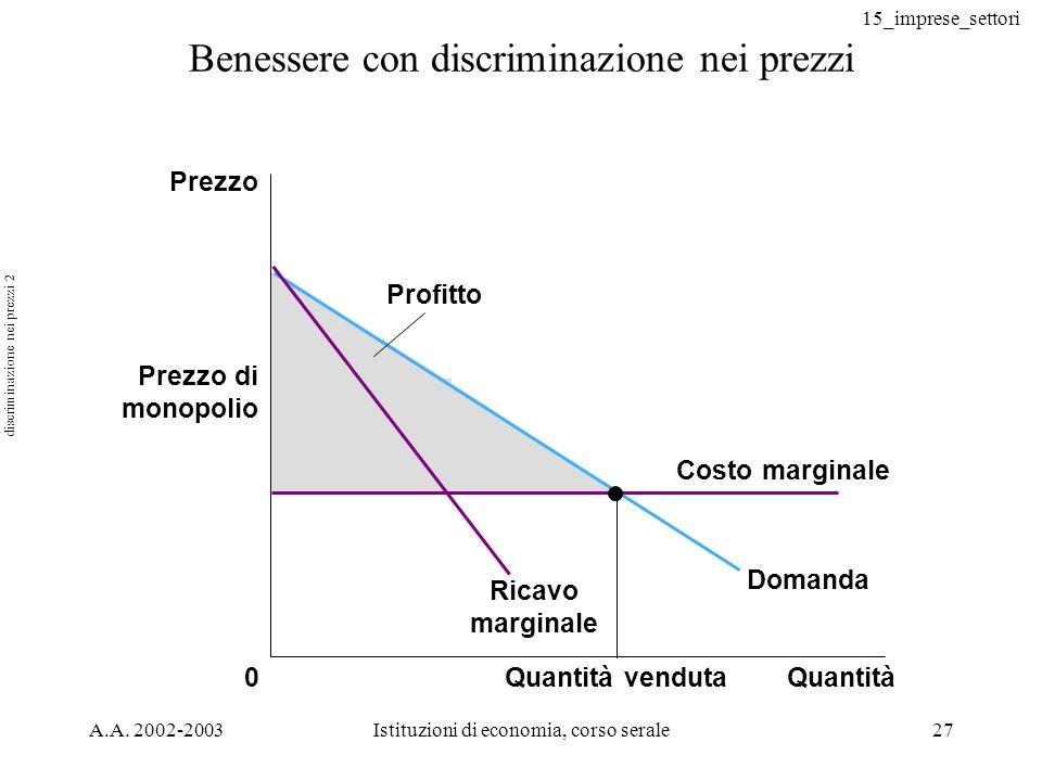discriminazione nei prezzi 2